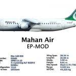 هواپیما BAeدر شرکت هواپیمایی ماهان ایر