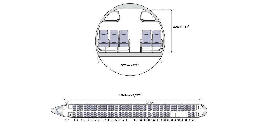 چیدمان صندلی بوئینگ md، داخل هواپیمای md