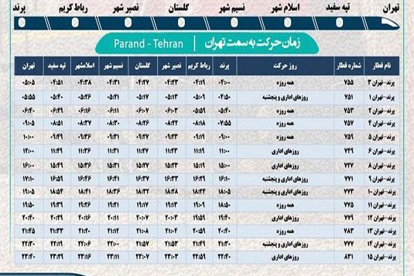 قطار حومه ای چیست معرفی قطار های حومه ای کشور سامتیک